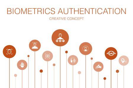 Ilustración de Biometrics authentication Infographic 10 steps template.facial recognition, face detection, fingerprint identification, palm recognition icons - Imagen libre de derechos