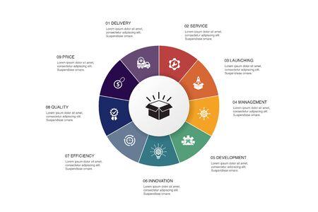 Illustration pour product Infographic 10 steps circle design.price, quality, delivery, development icons - image libre de droit
