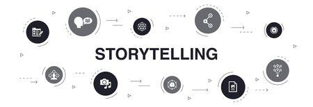Ilustración de storytelling Infographic 10 steps circle design.content, viral, blog, emotion icons - Imagen libre de derechos