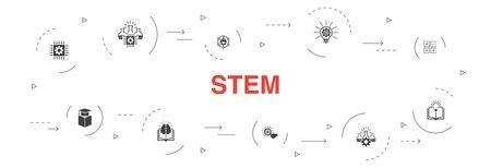 Ilustración de STEM Infographic 10 steps circle design.science, technology, engineering, mathematics icons - Imagen libre de derechos