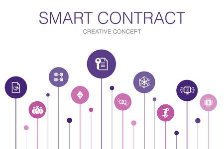 Ilustración de Smart Contract Infographic 10 steps template. blockchain, transaction, decentralization, fintech icons - Imagen libre de derechos
