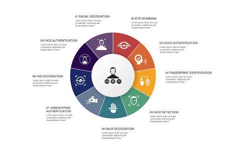 Ilustración de Biometrics authentication Infographic 10 steps circle design.facial recognition, face detection, fingerprint identification, palm recognition icons - Imagen libre de derechos