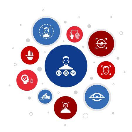 Ilustración de Biometrics authentication Infographic 10 steps bubble design.facial recognition, face detection, fingerprint identification, palm recognition icons - Imagen libre de derechos