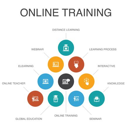 Illustration pour Online Training Infographic 10 steps concept.Distance Learning, learning process, elearning, seminar icons - image libre de droit