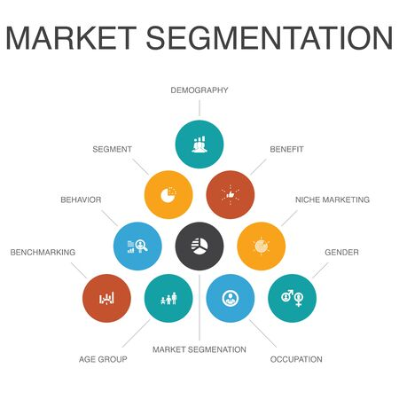 Illustration pour market segmentation Infographic 10 steps concept.demography, segment, Benchmarking, Age group icons - image libre de droit