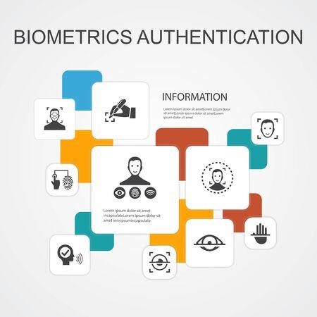 Ilustración de Biometrics authentication Infographic 10 line icons template.facial recognition, face detection, fingerprint identification, palm recognition simple icons - Imagen libre de derechos
