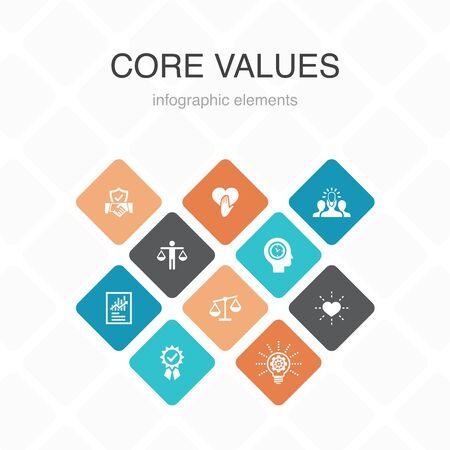 Ilustración de Core values Infographic 10 option color design. trust, honesty, ethics, integrity simple icons - Imagen libre de derechos