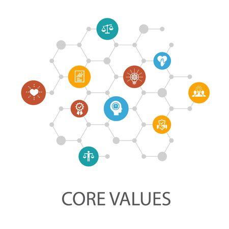Ilustración de Core values presentation template, cover layout and infographics.trust, honesty, ethics, integrity simple icons - Imagen libre de derechos