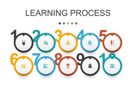 Ilustración de learning process Infographic design template.research, motivation, education, achievement simple icons - Imagen libre de derechos
