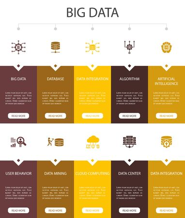 Ilustración de Big data Infographic 10 option UI design.Database, Artificial intelligence, User behavior, Data center simple icons - Imagen libre de derechos