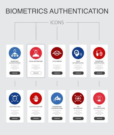 Ilustración de Biometrics authentication Infographic 10 steps UI design.facial recognition, face detection, fingerprint identification, palm recognition simple icons - Imagen libre de derechos