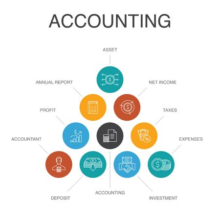 Ilustración de Accounting Infographic 10 steps concept. Asset, Annual report, Net Income, Accountant simple icons - Imagen libre de derechos