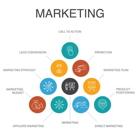 Illustration for marketing Infographic 10 steps concept. call to action, promotion, marketing plan, marketing strategy simple icons - Royalty Free Image