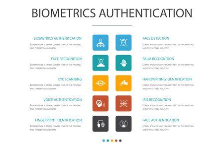 Illustrazione per Biometrics authentication Infographic 10 option concept.facial recognition, face detection, fingerprint identification, palm recognition icons - Immagini Royalty Free