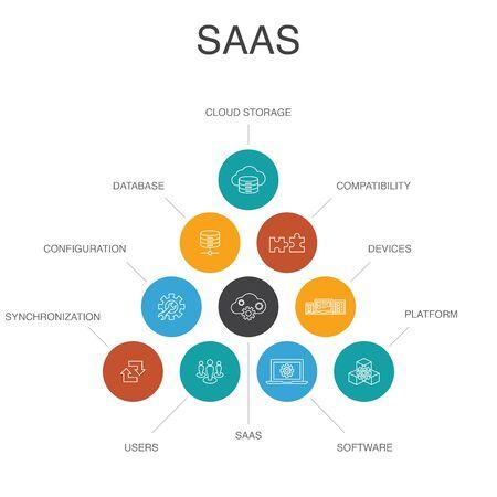 Ilustración de SaaS Infographic 10 steps concept. cloud storage, configuration, software, database simple icons - Imagen libre de derechos