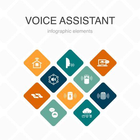 Ilustración de voice assistant Infographic 10 option color design.smart home, voice user interface, smart speaker, IOT simple icons - Imagen libre de derechos