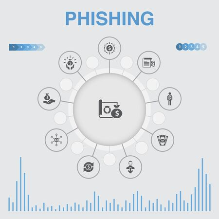 Illustration pour phishing infographic with icons. Contains such icons as attack, hacker, cyber crime - image libre de droit