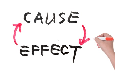 Photo for Cause and effect concept diagram on white board - Royalty Free Image