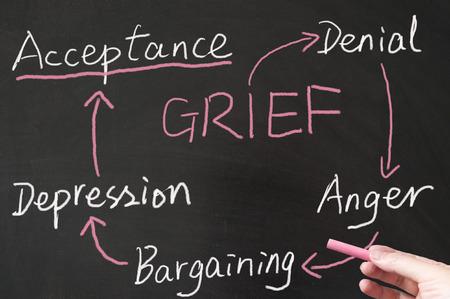 Foto de Grief cycle drawn on the blackboard using chalk - Imagen libre de derechos