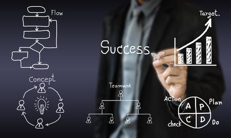 Foto de business man writing concept of business process improve - Imagen libre de derechos
