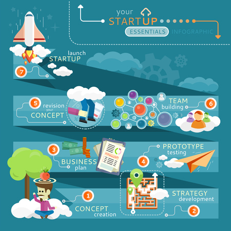 Ilustración de Chain launch startup concept. Infographic and team building, revision and testing, plan and prototype, creation strategy, innovation and spaceship, project business illustration - Imagen libre de derechos