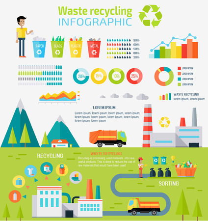 Ilustración de Waste recycling infographic concept. Sorting process different types of waste vector illustration. Environment protection. Garbage destroying. Flat style design. Visualization recycling process. - Imagen libre de derechos