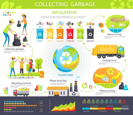 Illustration for Collecting Garbage Infographic Poster with Steps illustration design - Royalty Free Image