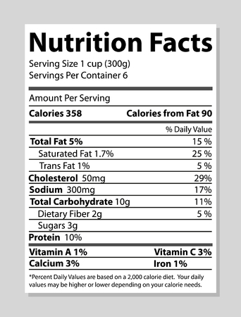 Illustration for Nutrition Facts Banner Bright Vector Illustration - Royalty Free Image