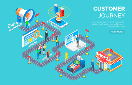 Illustration for Customer journey vector, road leading through promotion and attraction, search and review, decision and shop, website with information of clients - Royalty Free Image