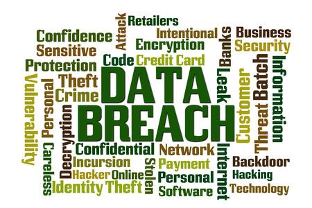 Foto de Data Breach Word Cloud with White Background - Imagen libre de derechos