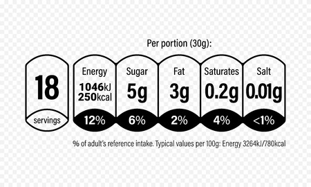 Illustration pour Nutrition Facts information label for cereal box package. Vector daily value ingredient amounts guideline design template for calories, cholesterol and fats for milk or food package - image libre de droit