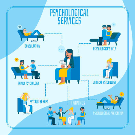 Illustration pour Vector psychotherapy session concept poster with adult woman mental therapist, psychiatrist asking questions, conversating to men, women, couples character with health problems - image libre de droit