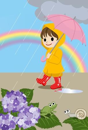Children on rainy days