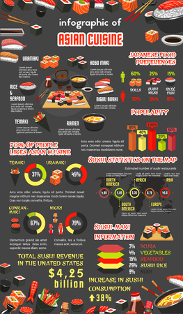 Ilustración de Asian cuisine infographic template. Popularity of japanese sushi graph and chart, fish roll and seafood sashimi, rice and ramen statistic diagram, world map with number of sushi restaurant per country - Imagen libre de derechos