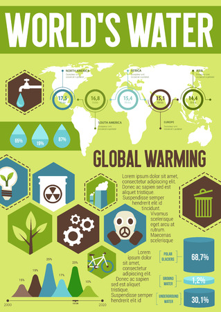Illustration for Ecology infographic with world water saving chart - Royalty Free Image