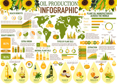 Ilustración de Oil production vector infographics with charts and graphs of vegetable and plant manufacturers. Sunflower, olive and rapeseed, corn, peanut, coconut and hemp oil diagram with health benefits statistic - Imagen libre de derechos