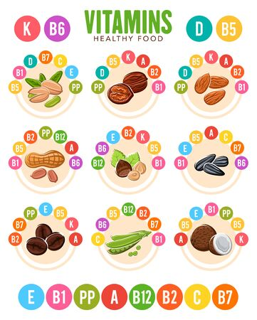 Illustration for Vitamins in nuts, beans and seeds vector charts, super food design. Almond, pistachio and peanut, hazelnut, coconut and walnut, green pea, coffee beans and sunflower grains round diagrams - Royalty Free Image