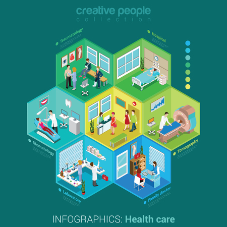 Illustration pour Flat 3d isometric health care hospital laboratory family doctor nurse infographic concept vector. Abstract interior room cell patient customer client visitor medical staff. Creative people collection. - image libre de droit