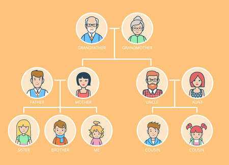 Illustration for Linear Flat Family Tree infographics template vector illustration. Grandparents, parents, children connected with lines on yellow background. Genealogy concept. - Royalty Free Image