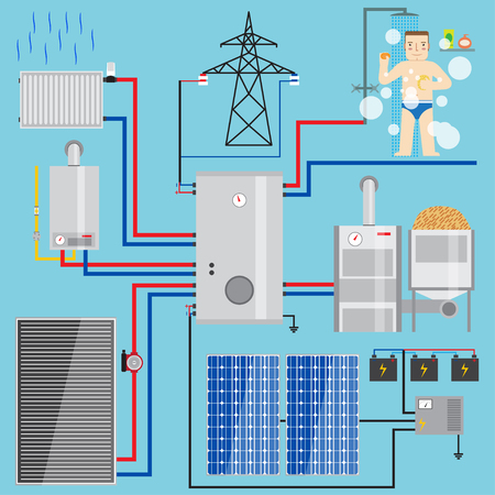 Illustration pour Energy-saving heating system set.  Set includes-heat accumulator, gas boiler,  solar battery,  solar panel, heat accumulator, pellet boiler, heating systems with wood,  man in the bathroom, battery heating. Green energy. Vector. - image libre de droit