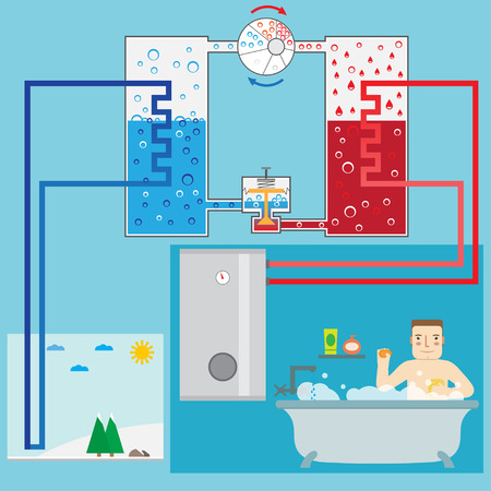 Illustration pour Energy-saving heating pump system and man in the bathroom. Scheme heating pump. Green energy. Air heating system. Vector illustration. - image libre de droit