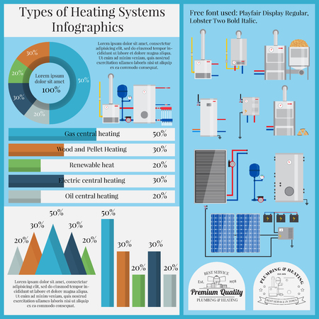 Illustration pour Types of heating systems infographics. Boiler Set flat. Vector illustrations.Solar battery. Solar panel. Green energy. - image libre de droit