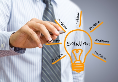 idea or innovation change problem to solution concept