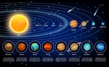 Illustration pour Solar system planets set, vector realistic illustration - image libre de droit