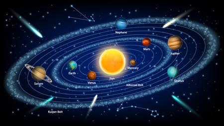 Illustration pour Solar system concept vector realistic illustration - image libre de droit