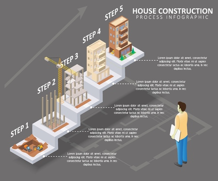 Illustration pour House construction process infographic. Vector isometric apartment construction process template showing five steps to building house from excavation to completed house. - image libre de droit