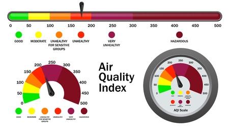 Illustrazione per Air quality index numerical scale, vector illustration - Immagini Royalty Free