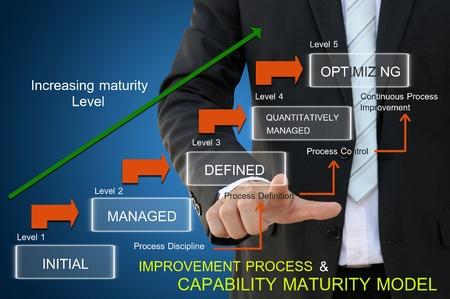 Foto de Improvement process of capability maturity model for business concept - Imagen libre de derechos