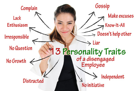 Foto de 13 Personality Traits of Disengaged Employee, Human Resources Concept - Imagen libre de derechos