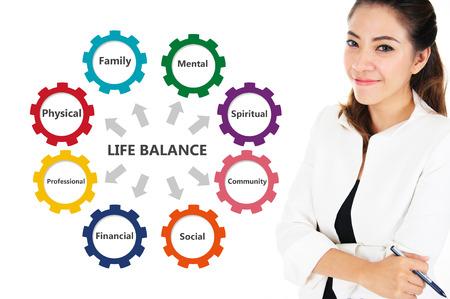 Foto de Businesswoman with life balance chart, business concept - Imagen libre de derechos